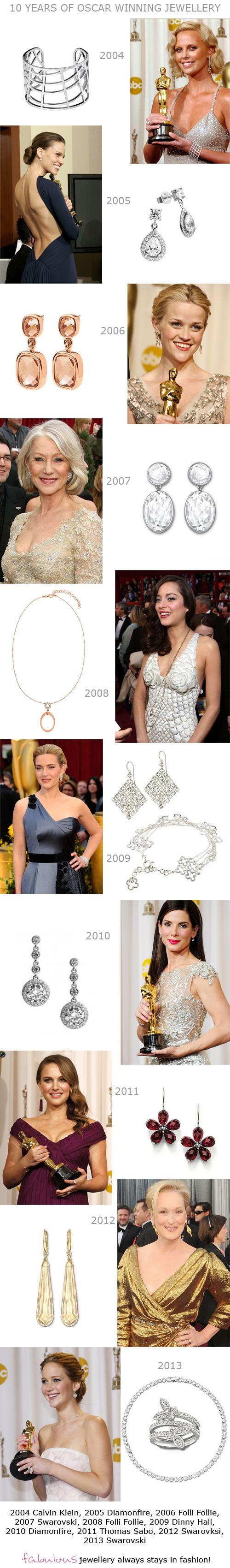 Oscar Winning Jewellery