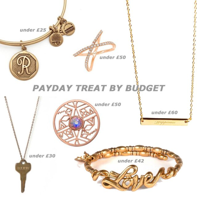 payday-treat-by-budget